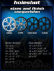 "Picture of RC Components ""HOLESHOT"" wheels"