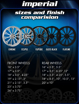 "Picture of RC Components ""IMPERIAL"" wheels"
